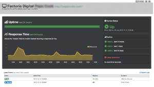 Disponibilidad del servidor Factoría Digital