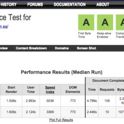 test de velocidad de Factoría Digital