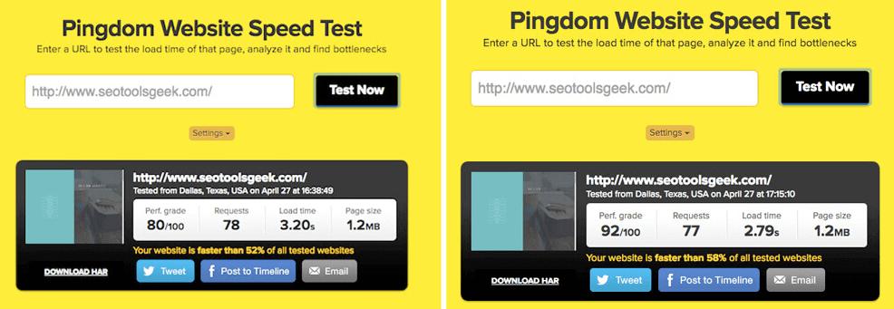 SiteGround test con y sin cdn