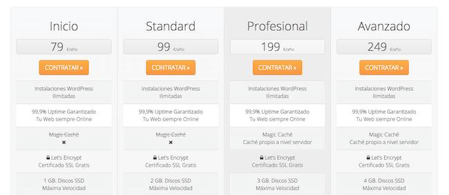 Los diferentes planes y precios de Webempresa