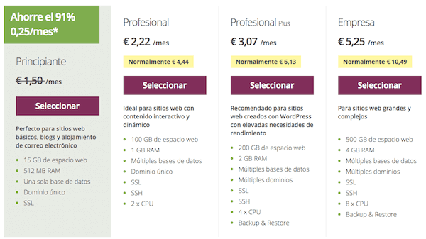 La oferta de planes de One.com