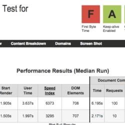 Test velocidad de One.com hecho con Webpagetest.org