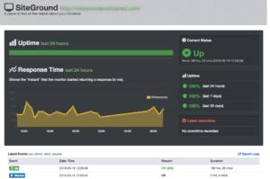 SiteGround Disponibilidad del servidor