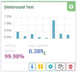 Tasa de disponibilidad de SiteGround 2019