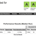 Test de velocidad a SiteGround con webpagetest