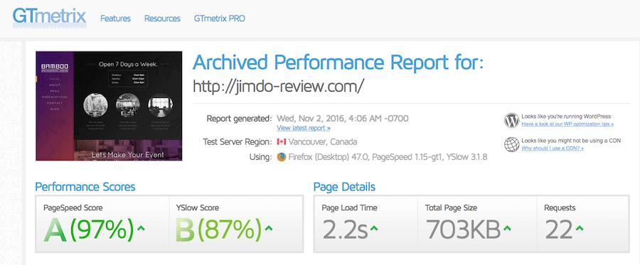 Test de velocidad a Webemrpesa con GTmetrix