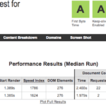 Test de velocidad a Webemrpesa con Webpagetest.org