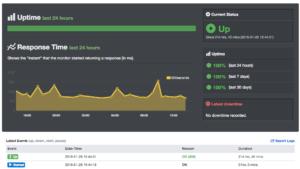 Disponibilidad del servidor de Webempresa