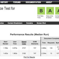 Test de carga de Webemrepsa con Webpagetest.org