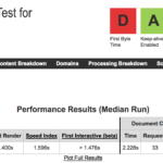 Velocidad de Webemrpesa con Webpagetest