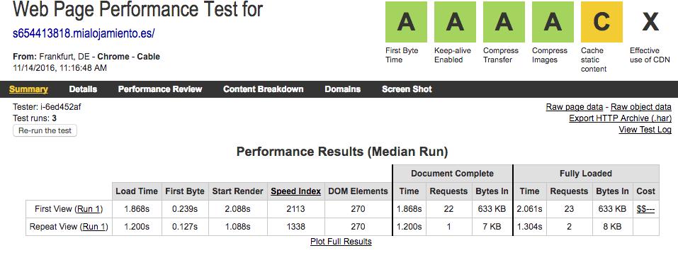 Prueba de velocidad a 1&1 con Webpagetest