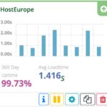 Prueba de disponibilidad de HostEurope