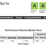 Test de velocidad a Hostinet con Webpagetest