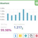 Disponibilidad de Bluehost 2019