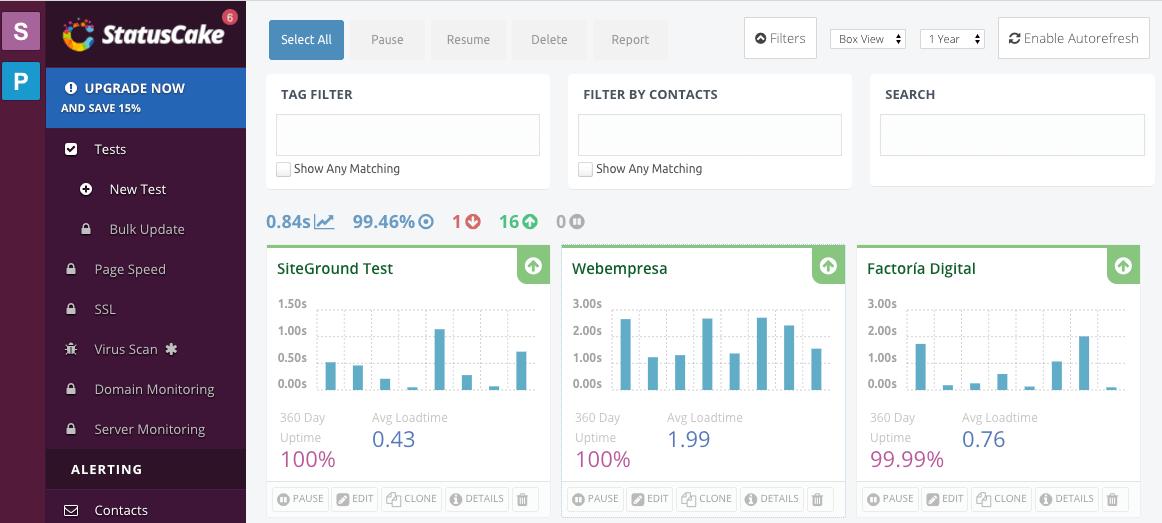 hostings test velocidad